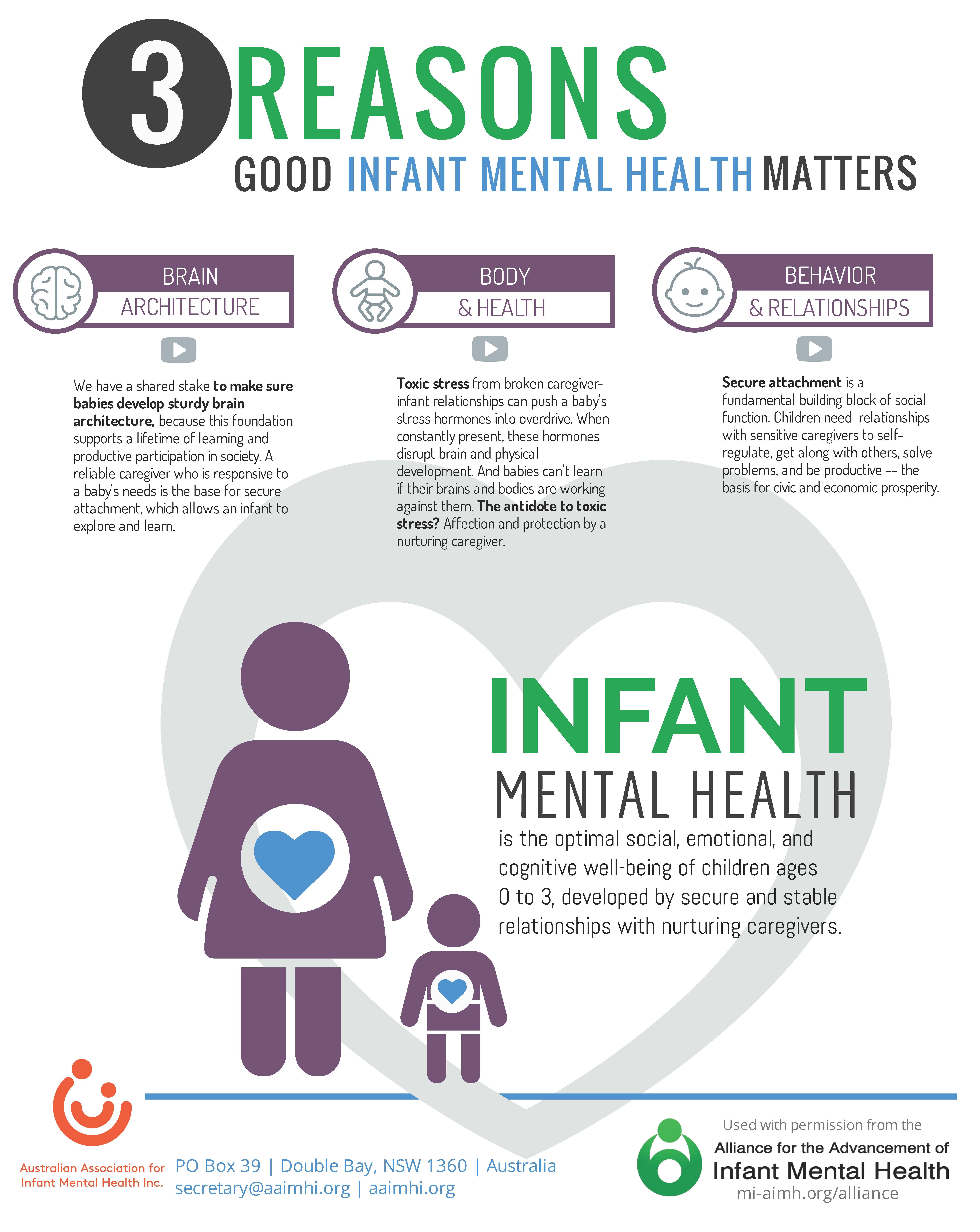 Infant Mental Health Awareness Week 2019