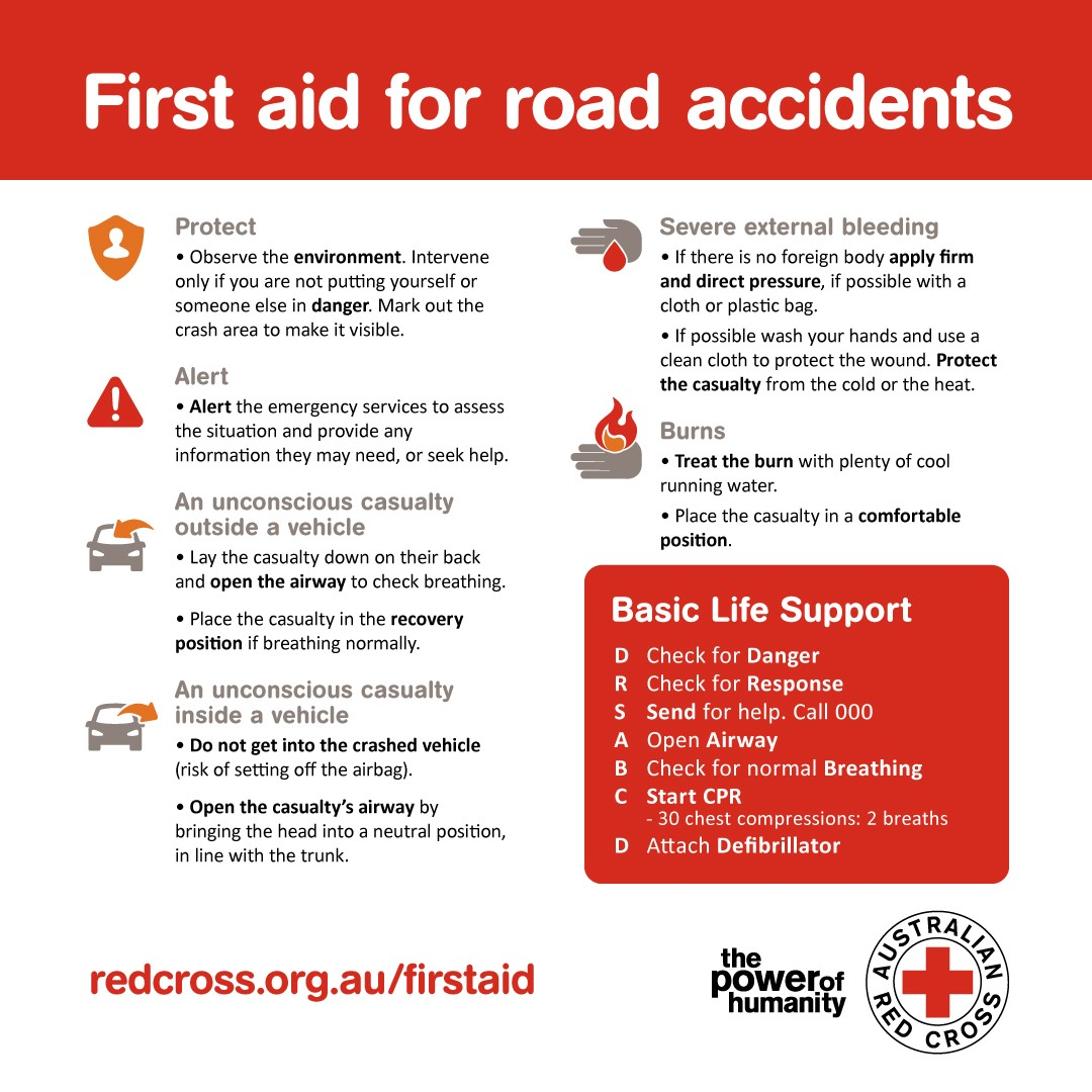 World First Aid Day 2019